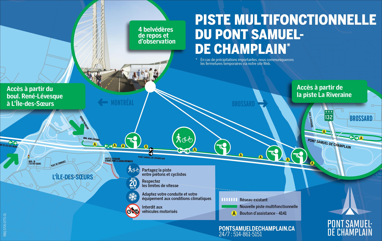 Pietons Et Cyclistes Pont Samuel De Champlain